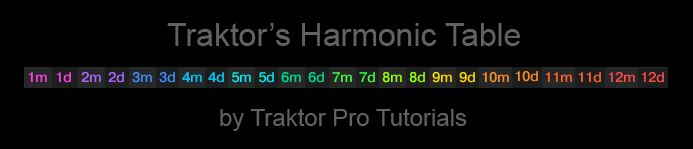 Traktor Key by traktor pro tutorials copy